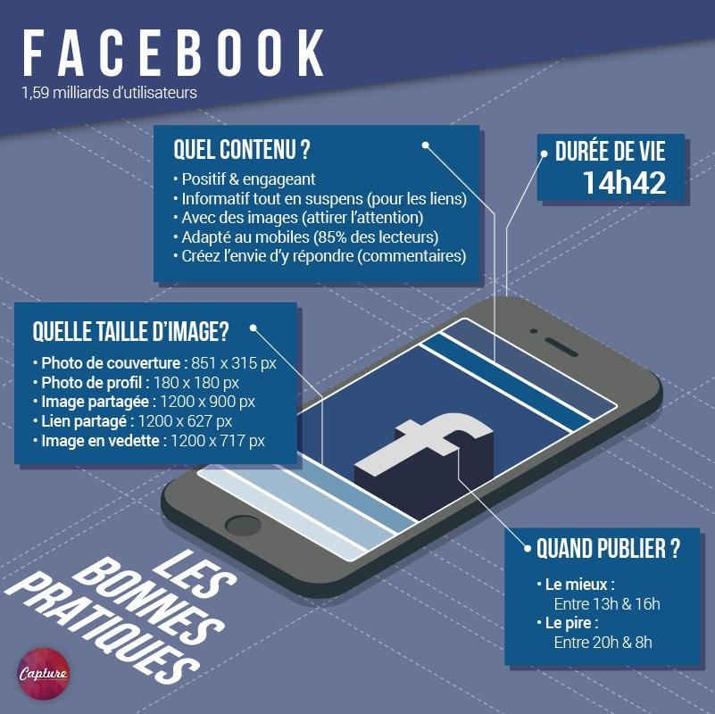 Bonnes_Pratiques_Reseaux_Sociaux_Capture_Communication_Facebook