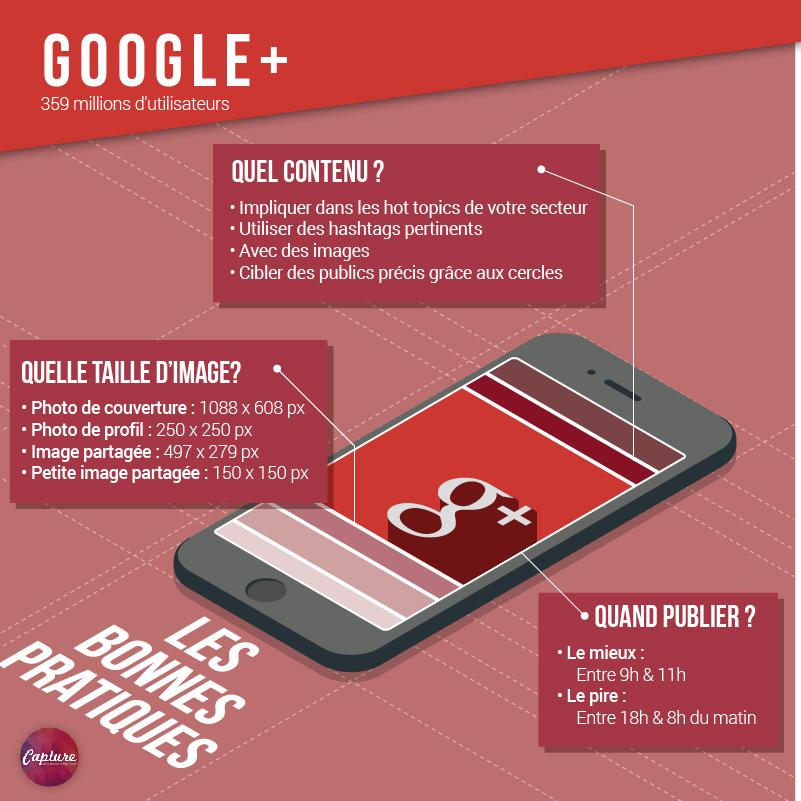 Bonnes_Pratiques_Reseaux_Sociaux_Capture_Communication_Google