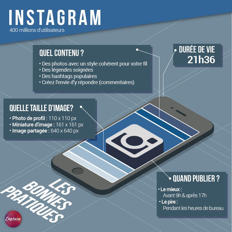 Bonnes_Pratiques_Reseaux_Sociaux_Capture_Communication_Instagram