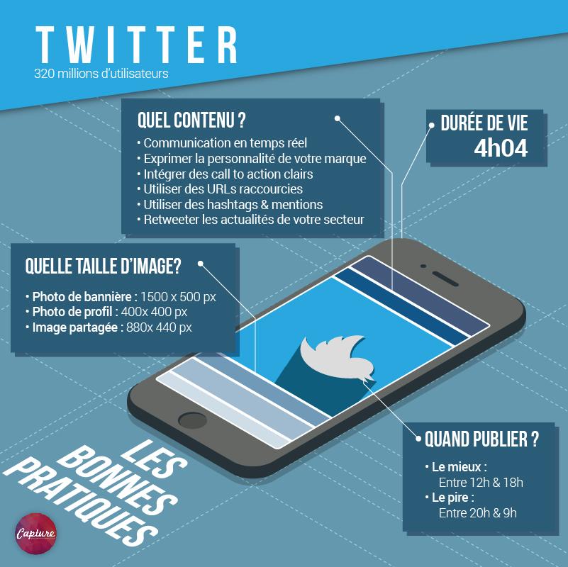 Bonnes_Pratiques_Reseaux_Sociaux_Capture_Communication_Twitter
