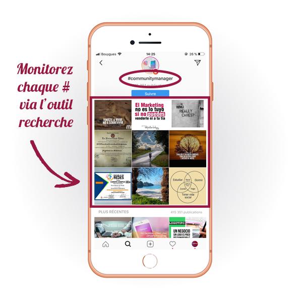 Monitorer Capture Communication Instagram